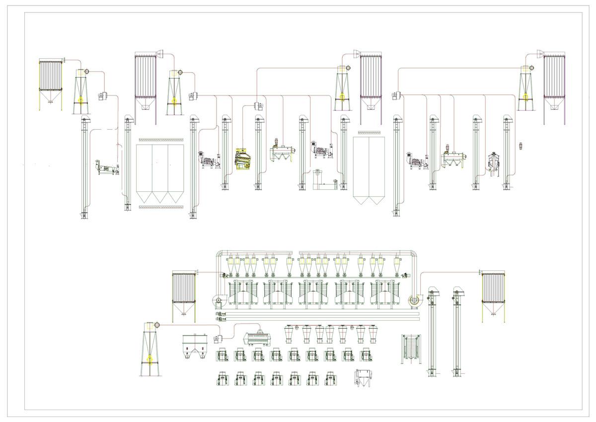 Conjuntos completos de equipamentos com plansichter