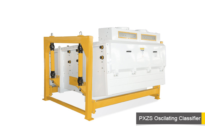 PXZS Oscilating Classifier